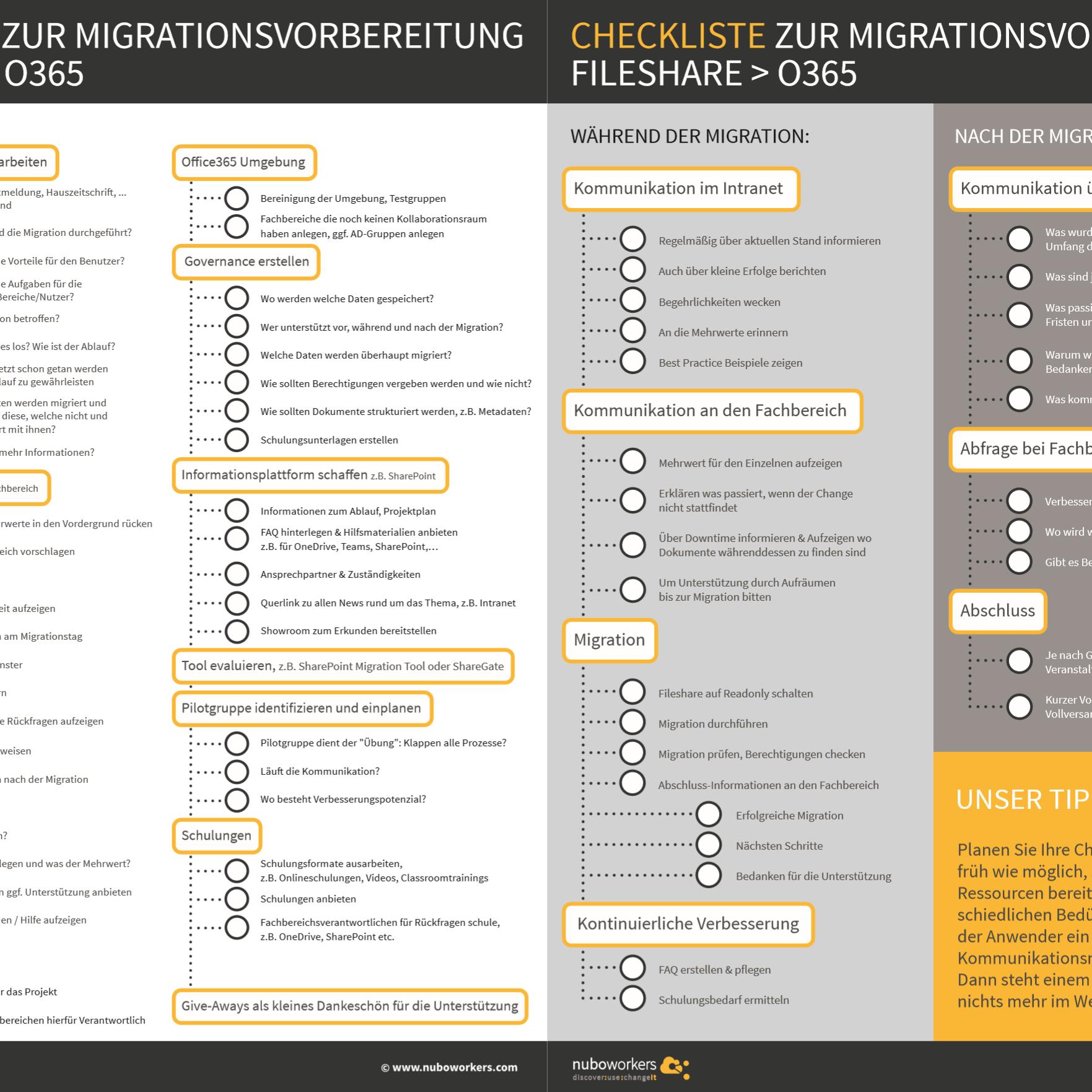 Die Checkliste zur erfolgreichen Office365 Migration