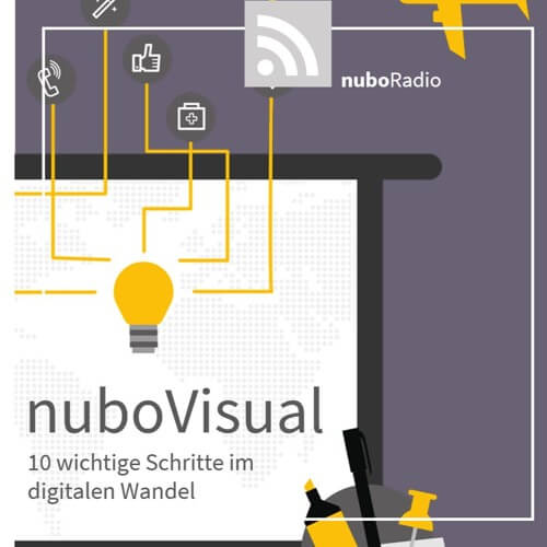 nuboVisual Roadmap