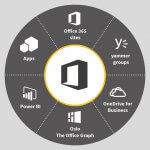 Microsoft - nuboworkers Podcast Digitalisierung
