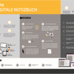 OneNote, Digitales Notitzbuch - nuboworkers Podcast Digitalisierung