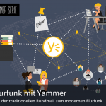 Flurfunk mit Yammer | nuboRadio
