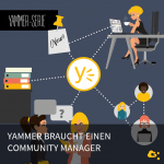 Yammer braucht einen Community Manager