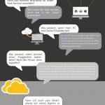 OneDrive FAQ