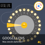 Google Lens | nuboRadio