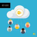 KeyUser Kategorie