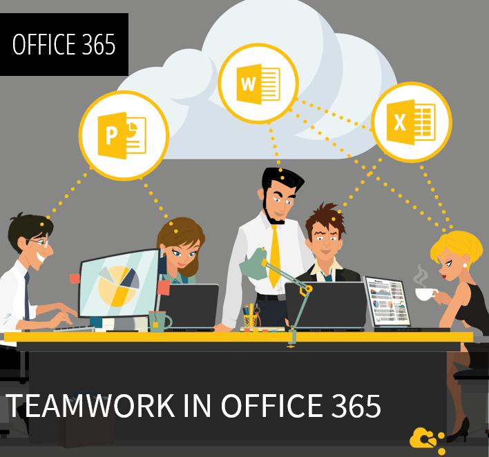 Teamwork Office 365