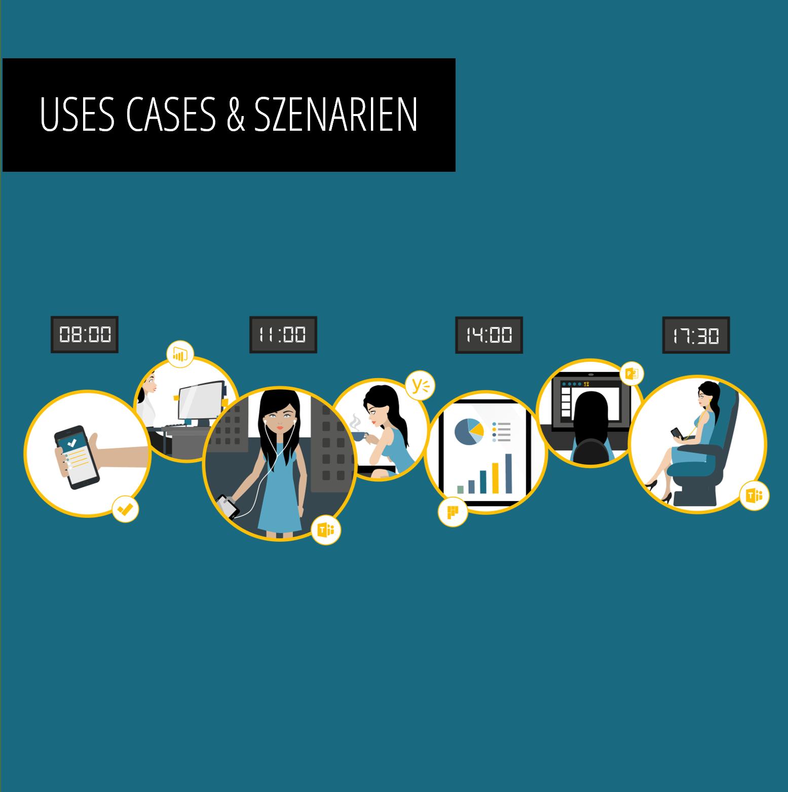 Uses Cases und Szenarien