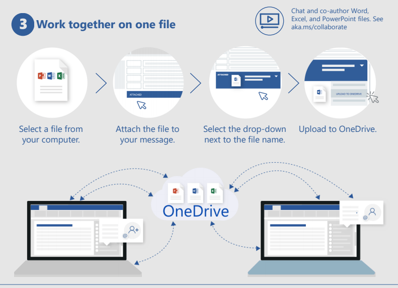Work together on one file
