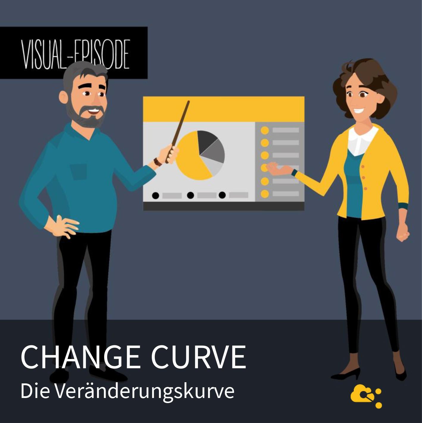 Change Kurve nuboRadio