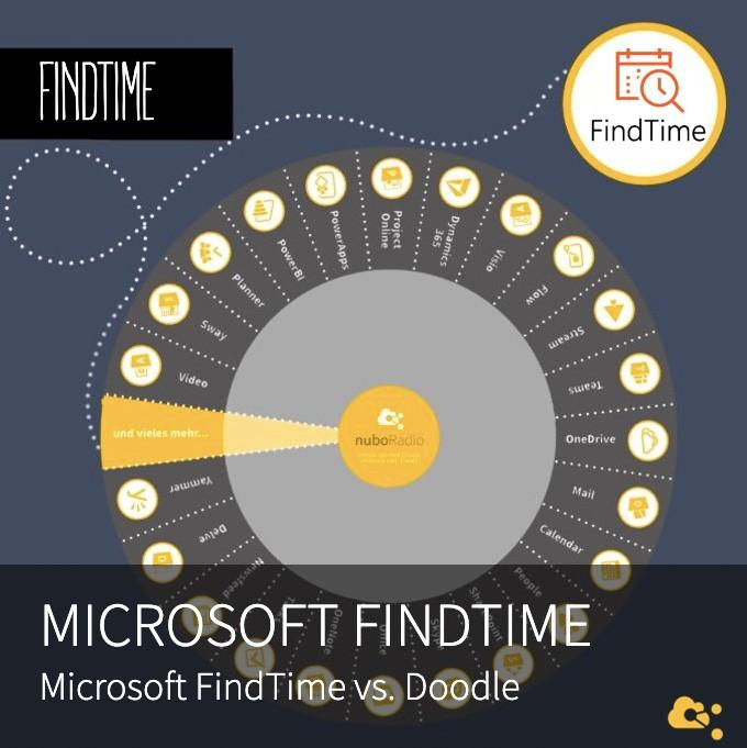 Microsoft Findtime | nuboRadio
