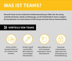 was ist microsoft teams